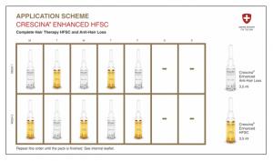 Crescina - Application Scheme